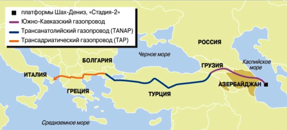 """Схема транспортировки газа месторождения """"Шах-Дениз"""" в Турцию, Грецию, Болгарию и Италию"""